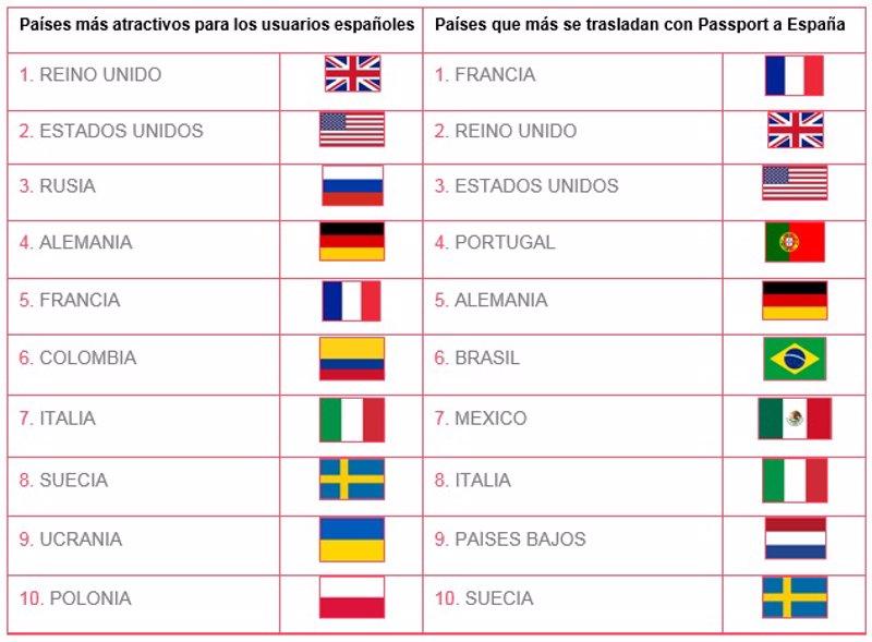 Aplicacion para conocer gente en estados unidos escort independiente Alcalá Henares-97937