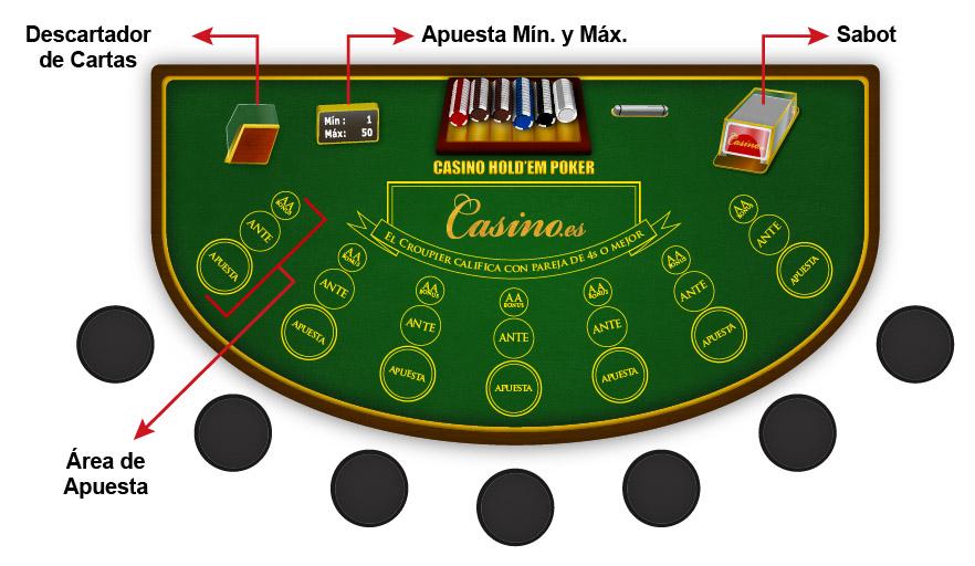 Casino holdem gratis jugar japoneses-28756
