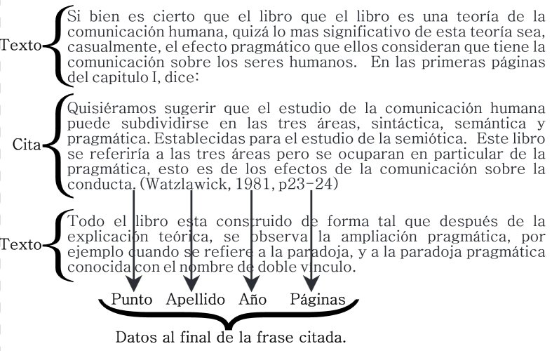 Citas de paginas de internet normas icontec menina para trio Vila Nova-92821