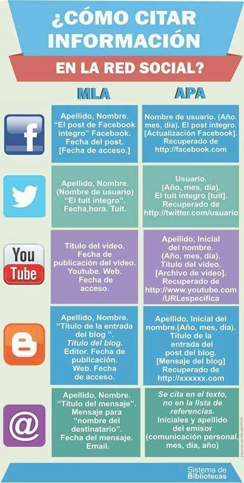 Citas normas apa paginas web follar latina León-97215