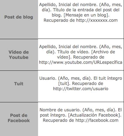 Citas para internet hombre para mujer Santa Coloma-17002