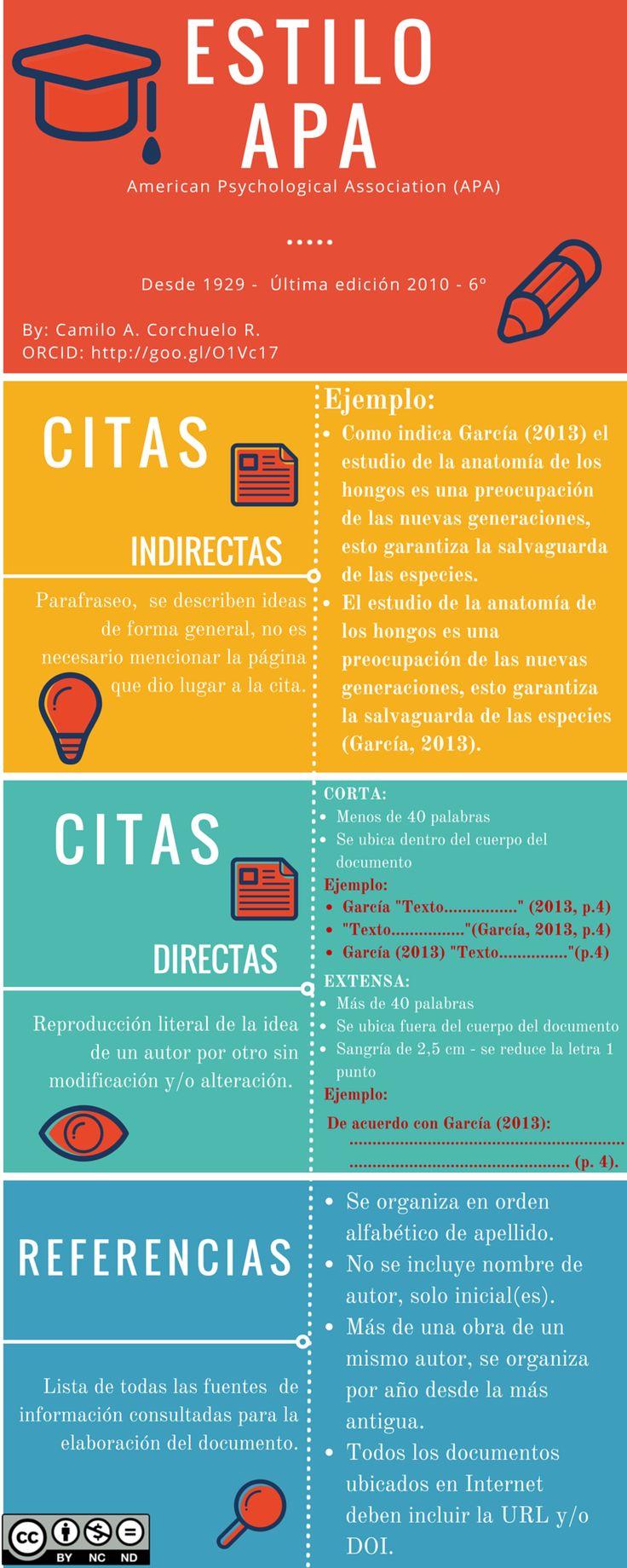 citas por internet argentina
