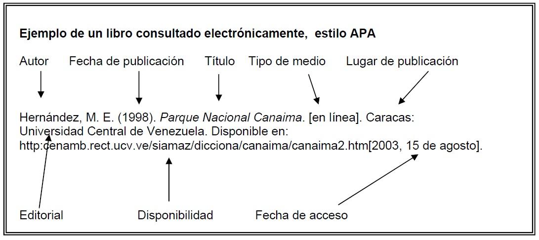 Citas web en formato apa quiero follar Vélez-19891