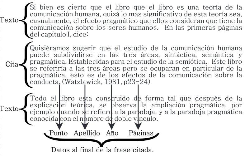 Como hacer citas de internet segun icontec hardcore Braga-18291