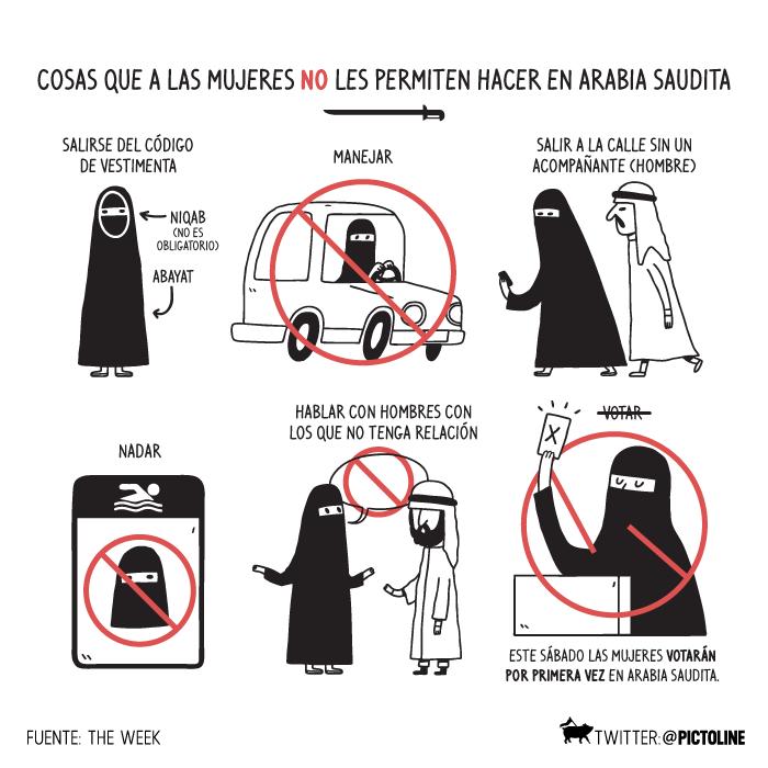 Conocer mujeres de arabia saudita chica para trio Ceuta-88146