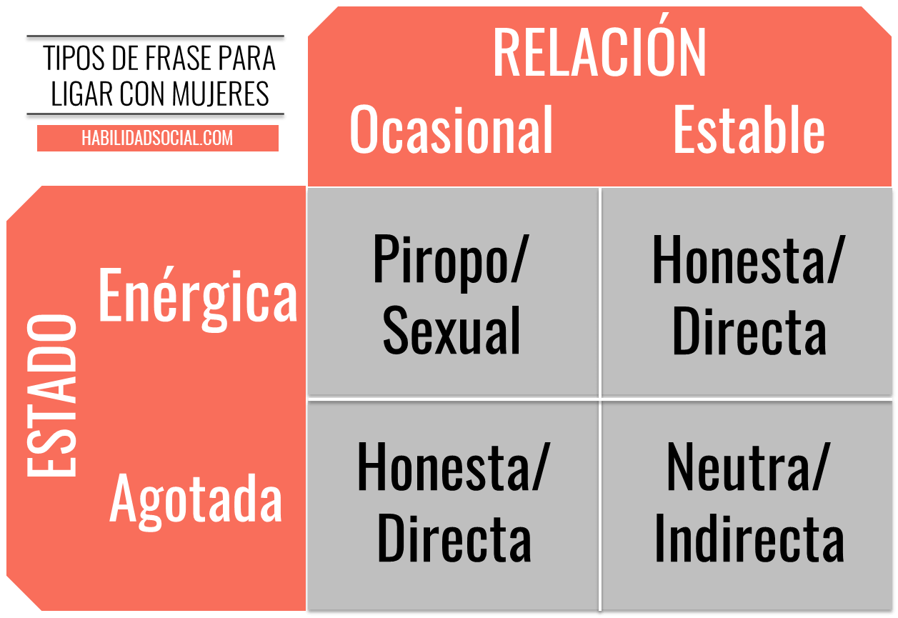 Dialogos para ligar mujeres putas número Caxias do Sul-39461
