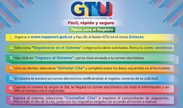 Gtu sistema de citas electronicas mulher paga menino Guimarães-938