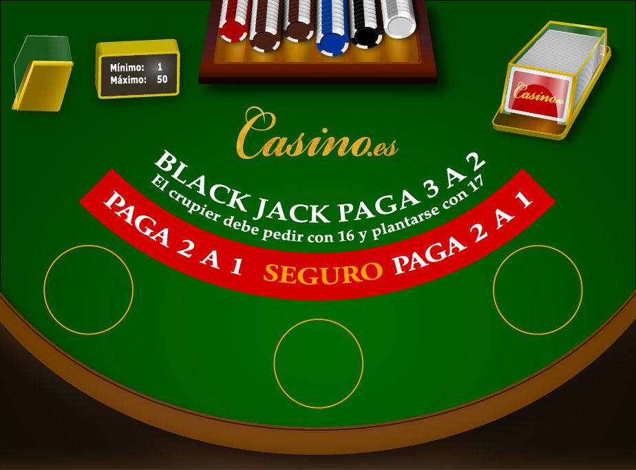 Juegos de mesa de casino reglas flujo-13264