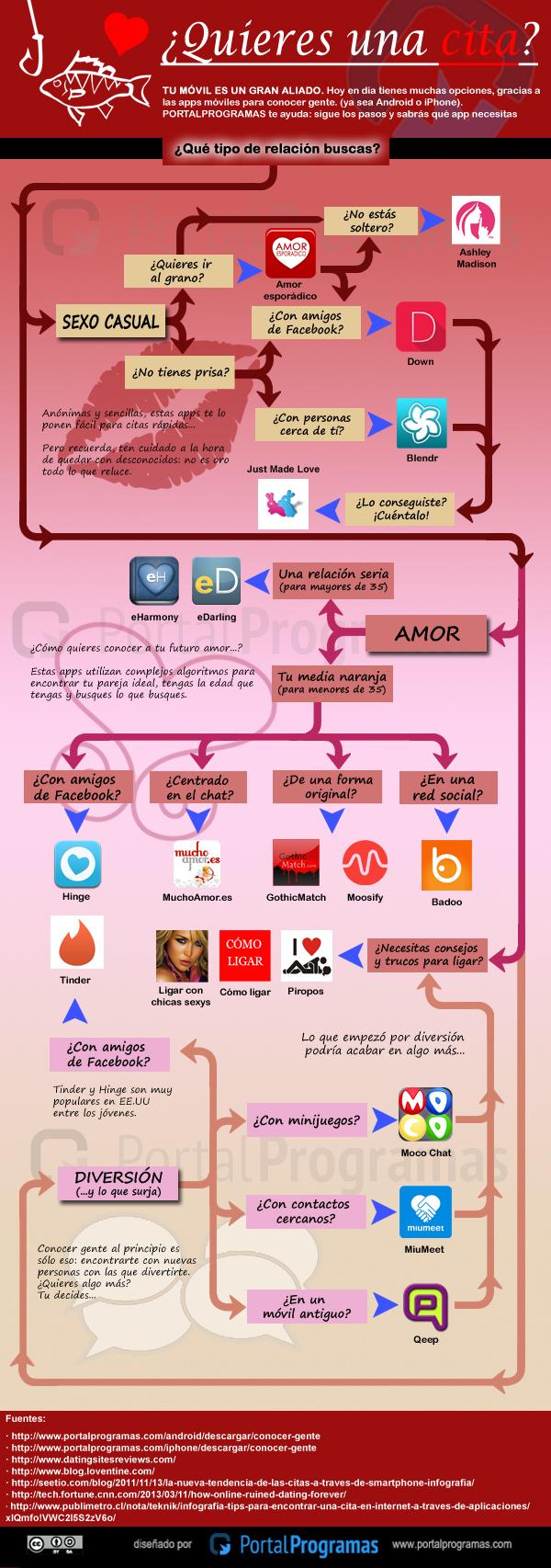 Mejor apps para conocer personas porno latina San Baudilio-43990