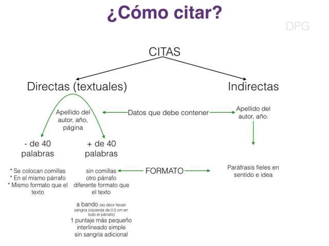 Sistema de citas de la apa chica citas El Puerto-51494