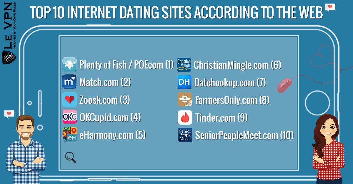 Sitios de citas en línea follar mujer España-36435